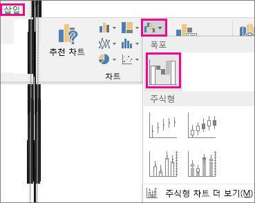 폭포 차트를 삽입하는 리본 메뉴 명령을 보여 주는 이미지