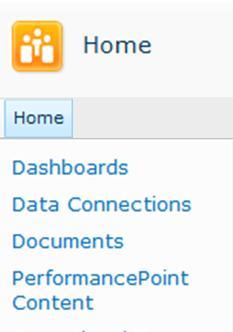 SharePoint 사이트의 왼쪽 위에 나열된 사용 가능한 SharePoint 목록 및 라이브러리