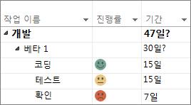 Gantt 차트의 사용자 정의 진행 상황 표시기