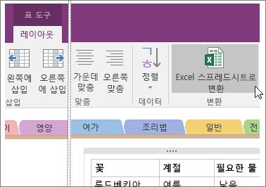 OneNote 2016의 Excel 스프레드시트로 변환 단추 스크린샷