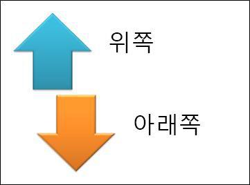 양방향 화살표형 SmartArt 그래픽