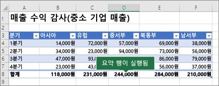 Excel 표의 요약 행과 설정
