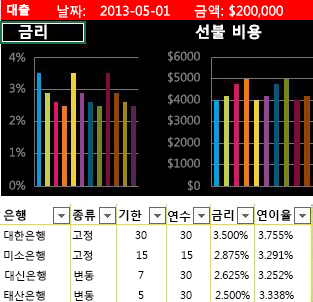 포함된 대출 비교 Excel 통합 문서 예제