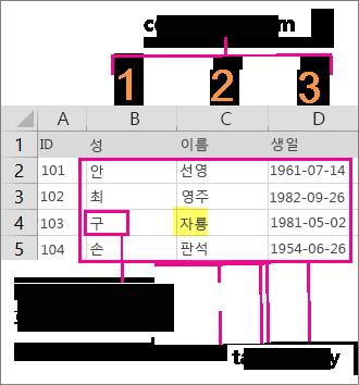 Excel에서 VLOOKUP 수식을 만드는 데 필요한 값 및 배열 예제
