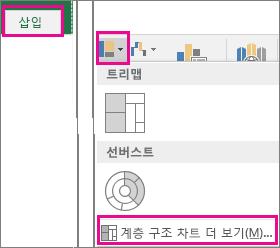 Windows용 Office 2016의 삽입 탭의 상자 수염 차트 종류