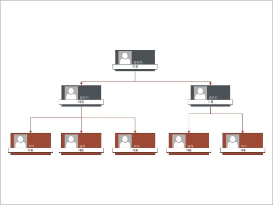 계층적 조직 차트 서식 파일 다운로드