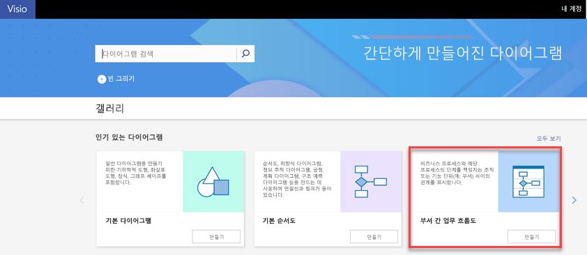Visio Online의 부서간 업무 흐름도 서식 파일