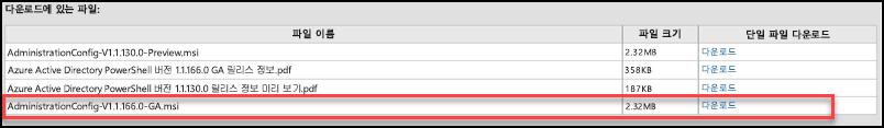 Active Directory 모듈 Windows PowerShell 용 Azure 다운로드에 대 한 파일 이름을 보여 주는 스크린샷