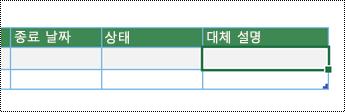 Excel의 데이터 시각화 도우미 다이어그램 만들기 스크린샷