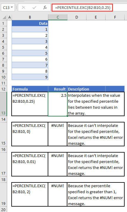 백분위 수의 Exampels. PERCENTILE.EXC 함수