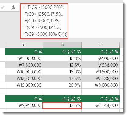 D9 셀의 수식은 IF(C9>15000,20%,IF(C9>12500,17.5%,IF(C9>10000,15%,IF(C9>7500,12.5%,IF(C9>5000,10%,0)))))입니다.