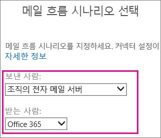 조직의 전자 메일 서버부터 Office 365까지 선택