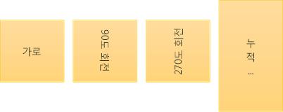텍스트 방향 샘플: 가로, 회전, 스택형