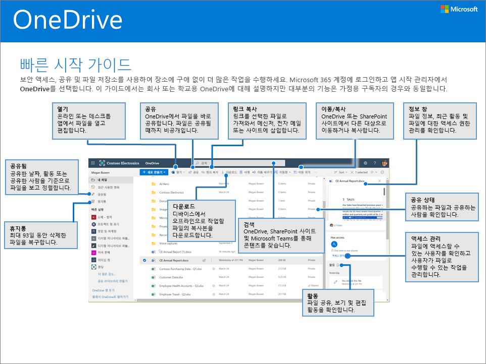 OneDrive 빠른 시작 가이드