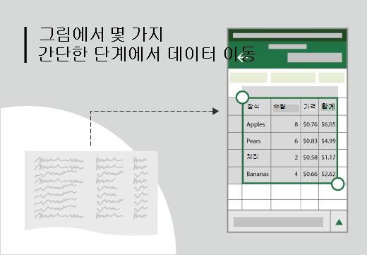 표로 휴대용 장치에서 Excel에 삽입 된 손으로 그린 테이블의 개념도