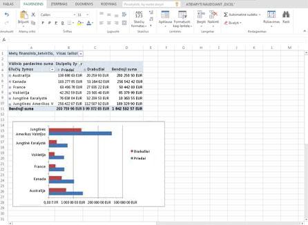"""""""Excel Web App"""""""