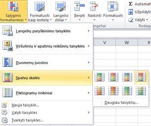 Spalvų skalė, skirta sąlyginiam formatavimui