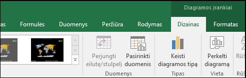 """""""Excel"""" žemėlapio diagramos juostelės įrankiai"""