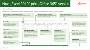 """Perėjimo nuo """"Excel 2010"""" prie """"Office 365"""" vadovo miniatiūra"""