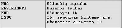 1 pavyzdys: Panašūs į SQL užklausos peržvalgos