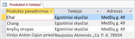 Ekrano produktai, ir tiekėjai duomenų fragmentas