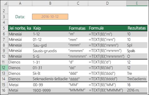 Mėnesio, dienos ir metų formato kodai
