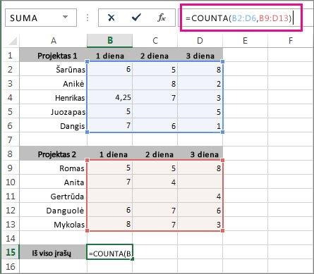 Funkcijos COUNTA naudojimas 2 langelių diapazonams suskaičiuoti