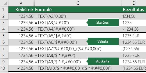 Funkcijos TEXT pavyzdžiai su skaičiaus, valiutos ir apskaitos formatais