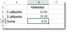Sudėjus laiką, kurio bendra suma yra didesnė nei 24 valandos, gautas netikėtas rezultatas – 4:15