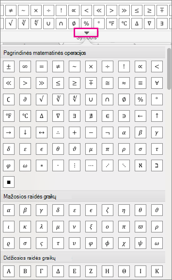 Visų galimų lygčių simbolių sąrašas
