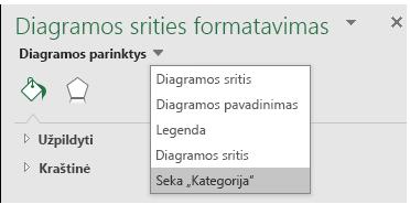 """""""Excel"""" žemėlapio diagramos sekos parinkties pasirinkimas"""