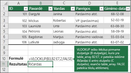 1 pavyzdys VLOOKUP