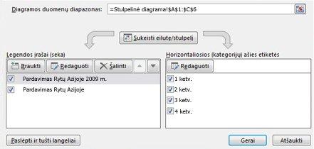Dialogo langas Duomenų šaltinio pasirinkimas