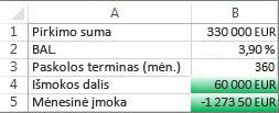 Langeliai B4 ir B5 atitinka jų sąlygas, todėl jie formatuojami žalia spalva