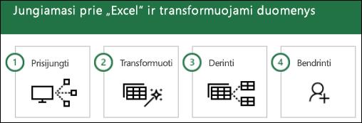 """""""Power Query"""" veiksmai: 1) jungti, 2) Transform, 3) sujungti, 4) bendrinimas"""