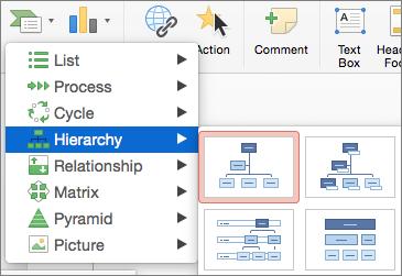 OrgChart Hierarchy