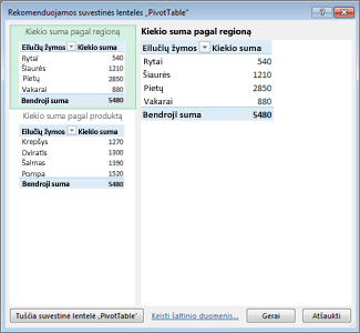 """""""PivotTable"""" rekomenduojama pasirinkti PivotTable maketas programoje """"Excel"""""""