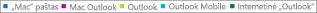 Ekrano nuotrauka: El. pašto klientų sąrašas. Spustelėkite el. pašto klientą, kad gautumėte daugiau ataskaitų duomenų apie šį klientą.
