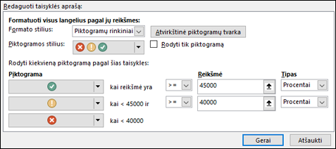 Sąlyginio formatavimo piktogramų rinkinio parinkčių dialogo langas