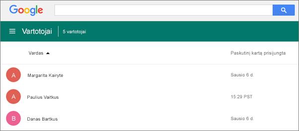 """Vartotojų sąrašas """"Google"""" administravimo centre."""