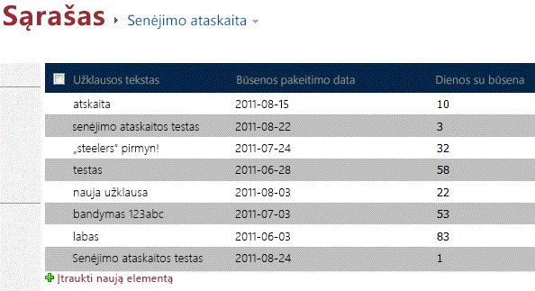 Senėjimo ataskaita, kurioje rodomi testo duomenys