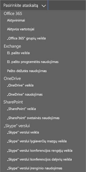 """""""Office 365"""" pasirinkite pasiekiamas ataskaitas"""