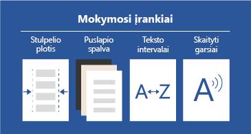 Keturi galimi pakreipimo įrankiai, palengvinantys dokumentų skaitymą