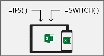 Naujos loginės funkcijos, padedančios sutrumpinti formules