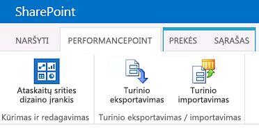 """""""PerformancePoint"""" turinio puslapio ir BI centro svetainės juostelė"""