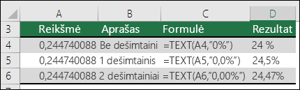 Procentų formato kodai