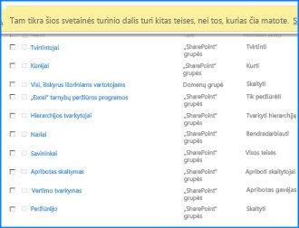 """""""SharePoint Online"""" puslapio Svetainės teisės ekrano nuotrauka. Viršuje esanti pranešimų juosta yra paryškinta, siekiant parodyti, kad kai kurios grupės nepaveldi teisių iš pirminės svetainės"""