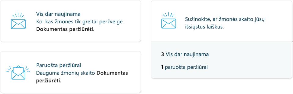 Ekrano kopija – MyAnalytics elektroninio pašto statistika