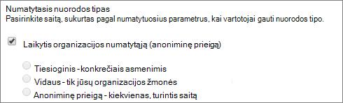 Svetainių rinkinio saitą numatytųjų parametrų tipo ekrano nuotrauka