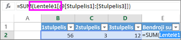 Lentelės pavadinimas rodomas formulėse